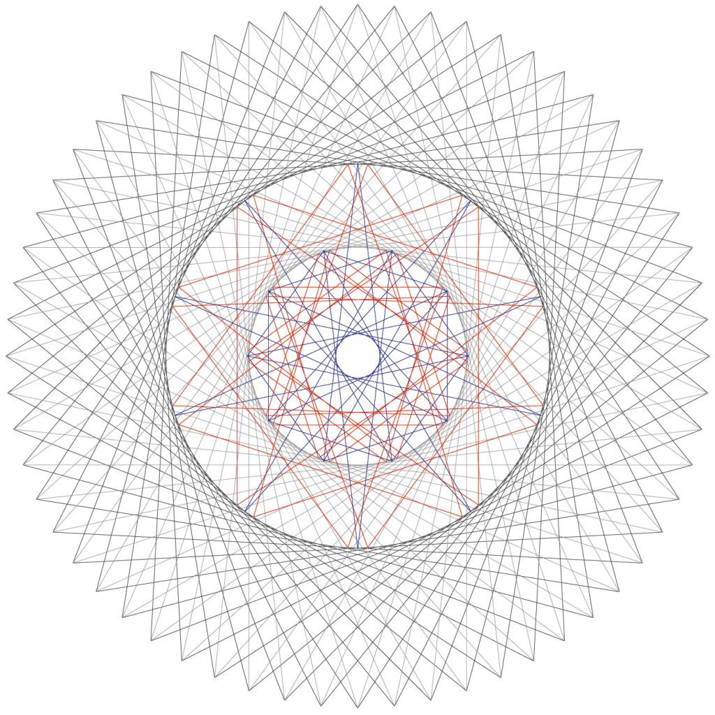 An exploration of sacred geometry and occult knowledge